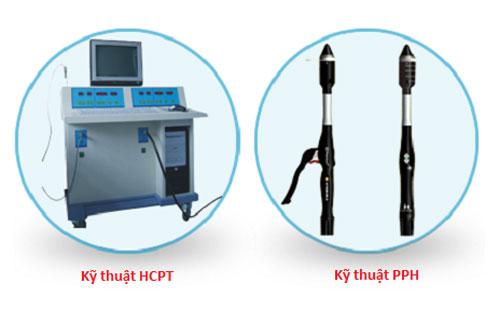 Điều trị trĩ hỗn hợp bằng kỹ thuật PPH và HCPT